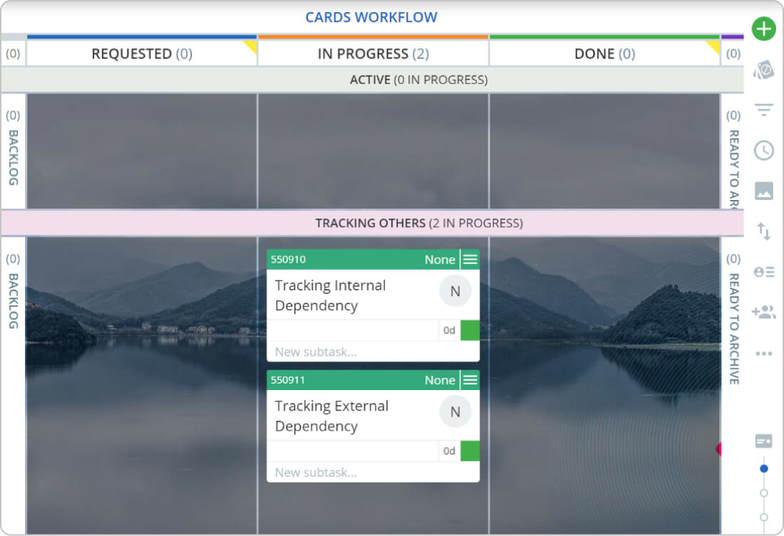 visualize external dependencies in project management with swimlanes on a Kanban board