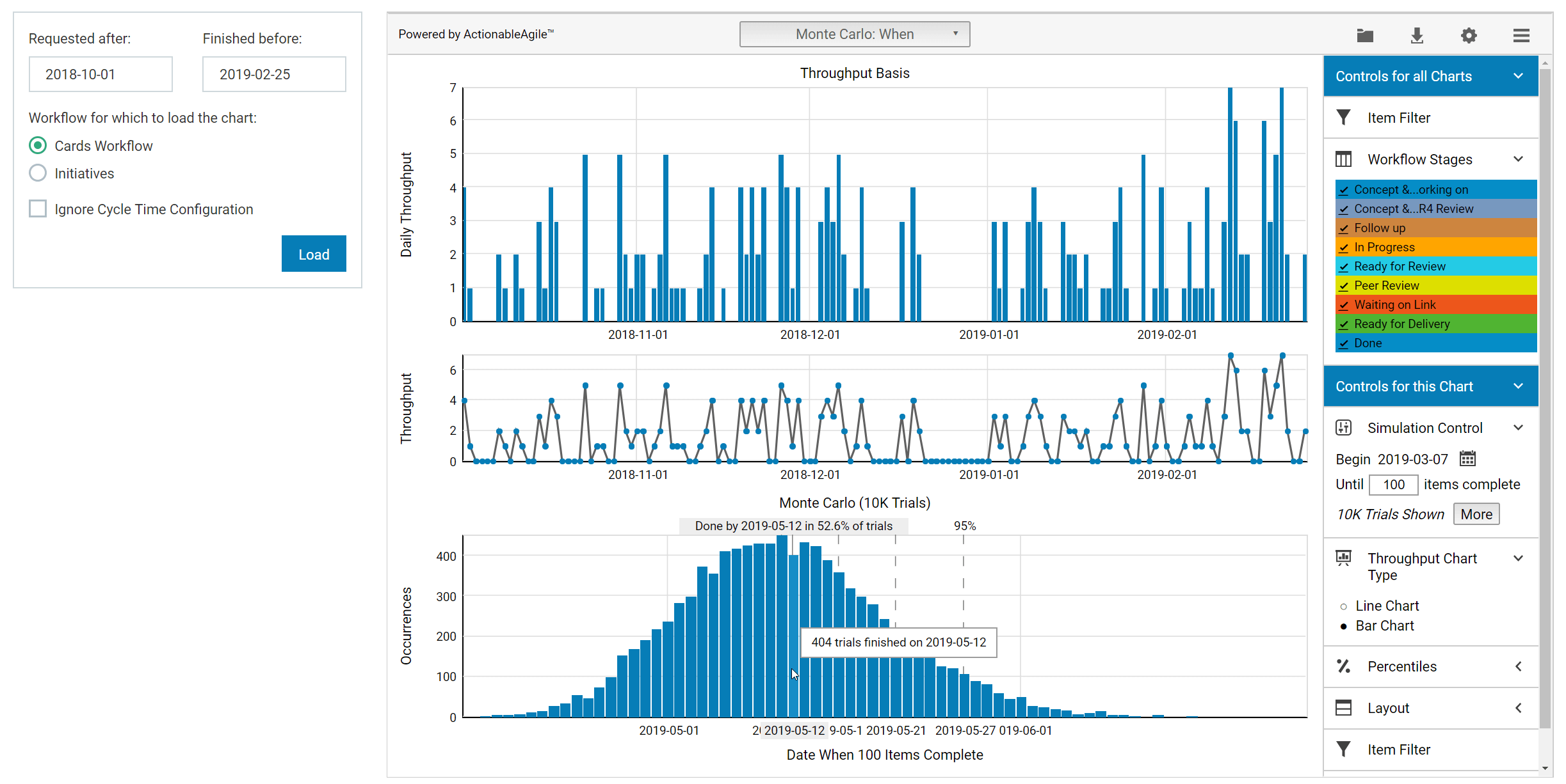 Monte Carlo simulations in Kanbanize