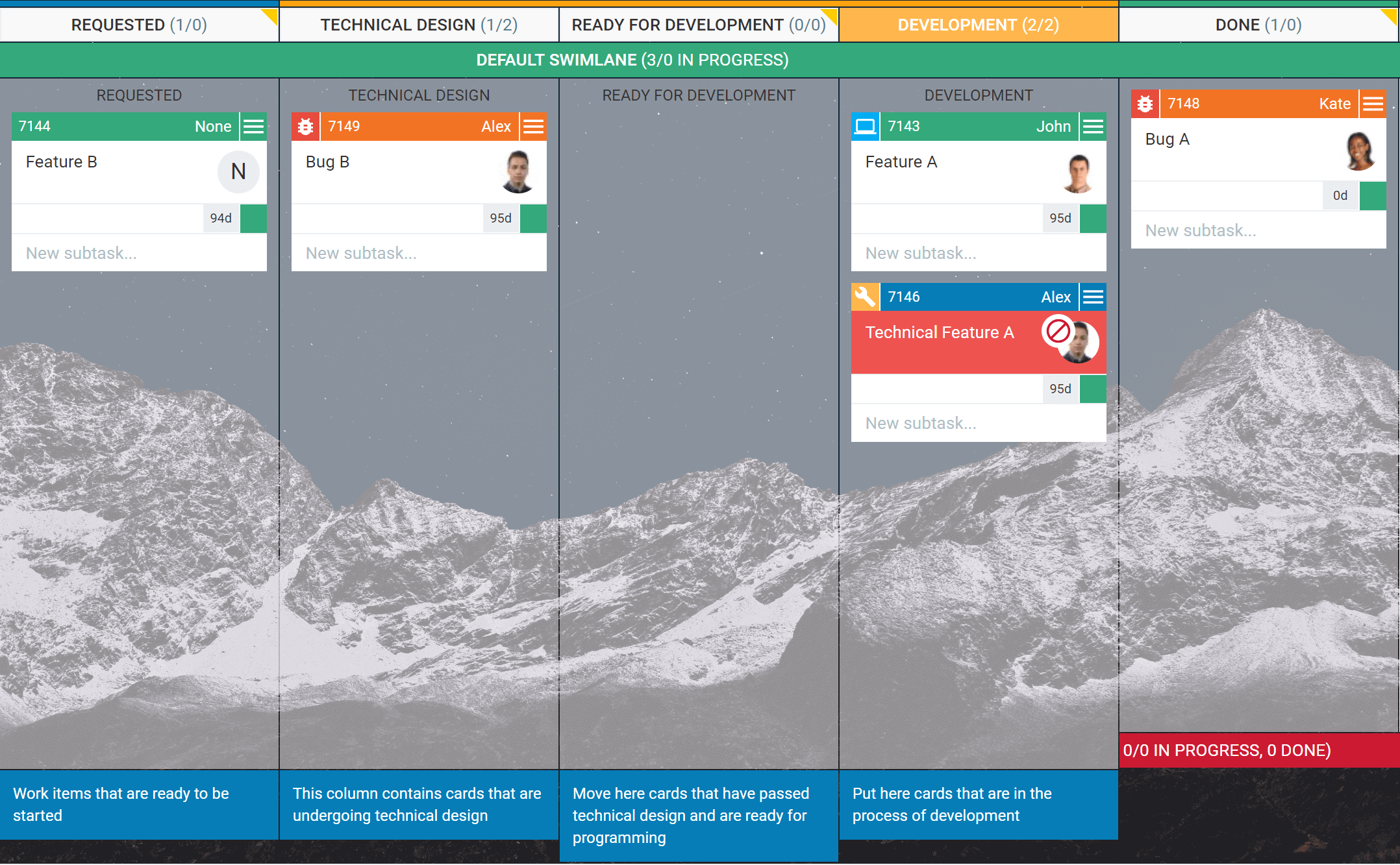 Visualizing process policies in Kanban