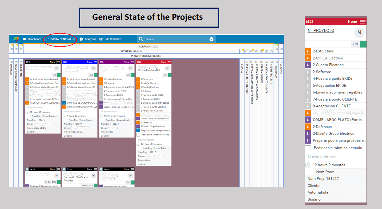 general_Status_projects