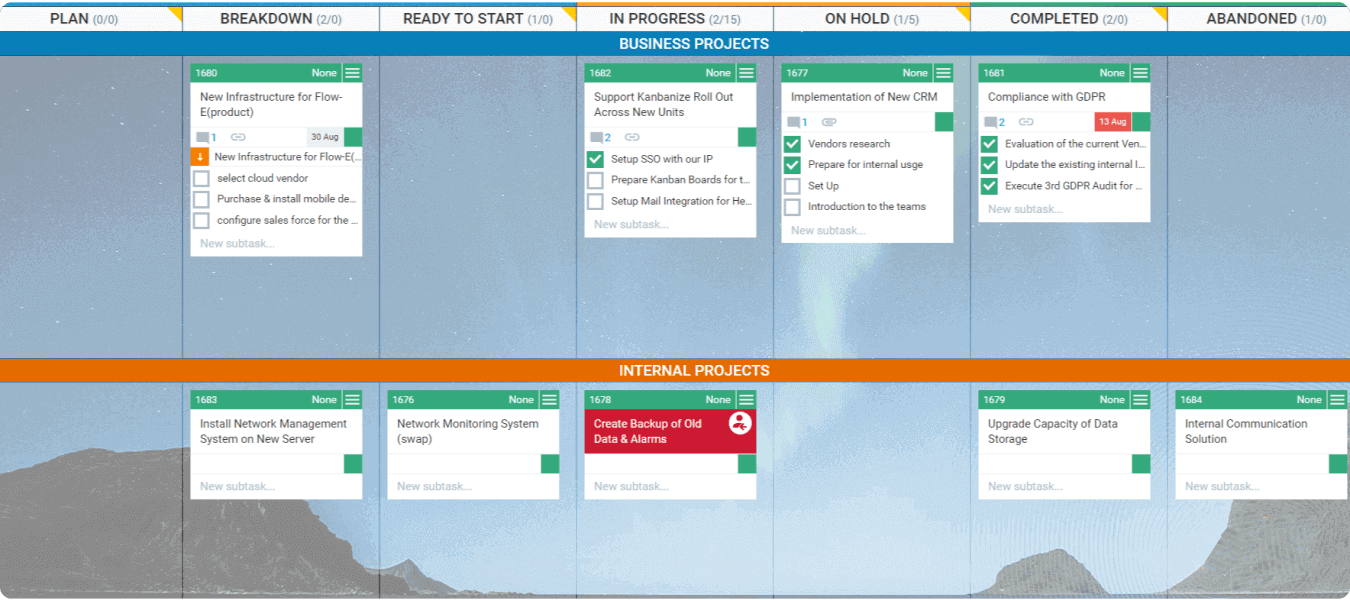 example kanban board with tickets and their status