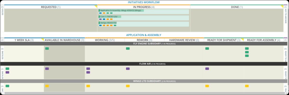 Manufacturing-application-kanban board