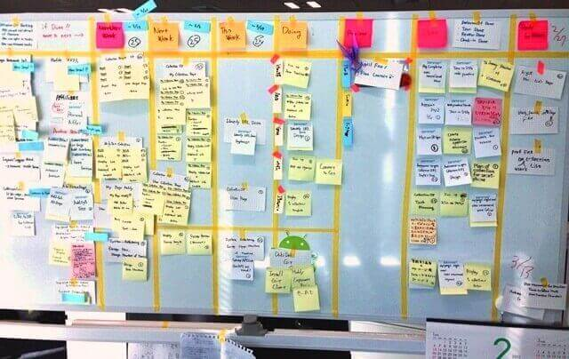 Overstacked physical Kanban board