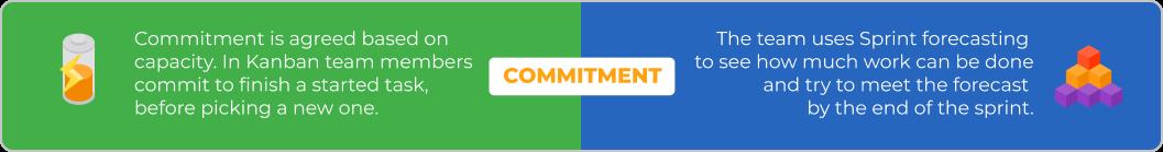 scrum vs kanban commitment