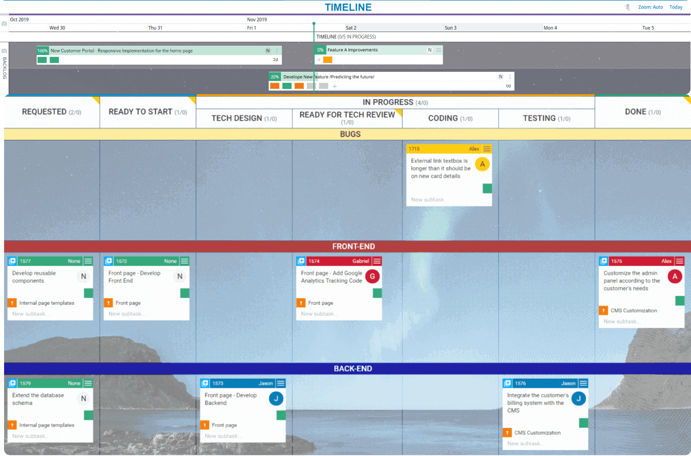 Front-end/Back-end Kanban Board example
