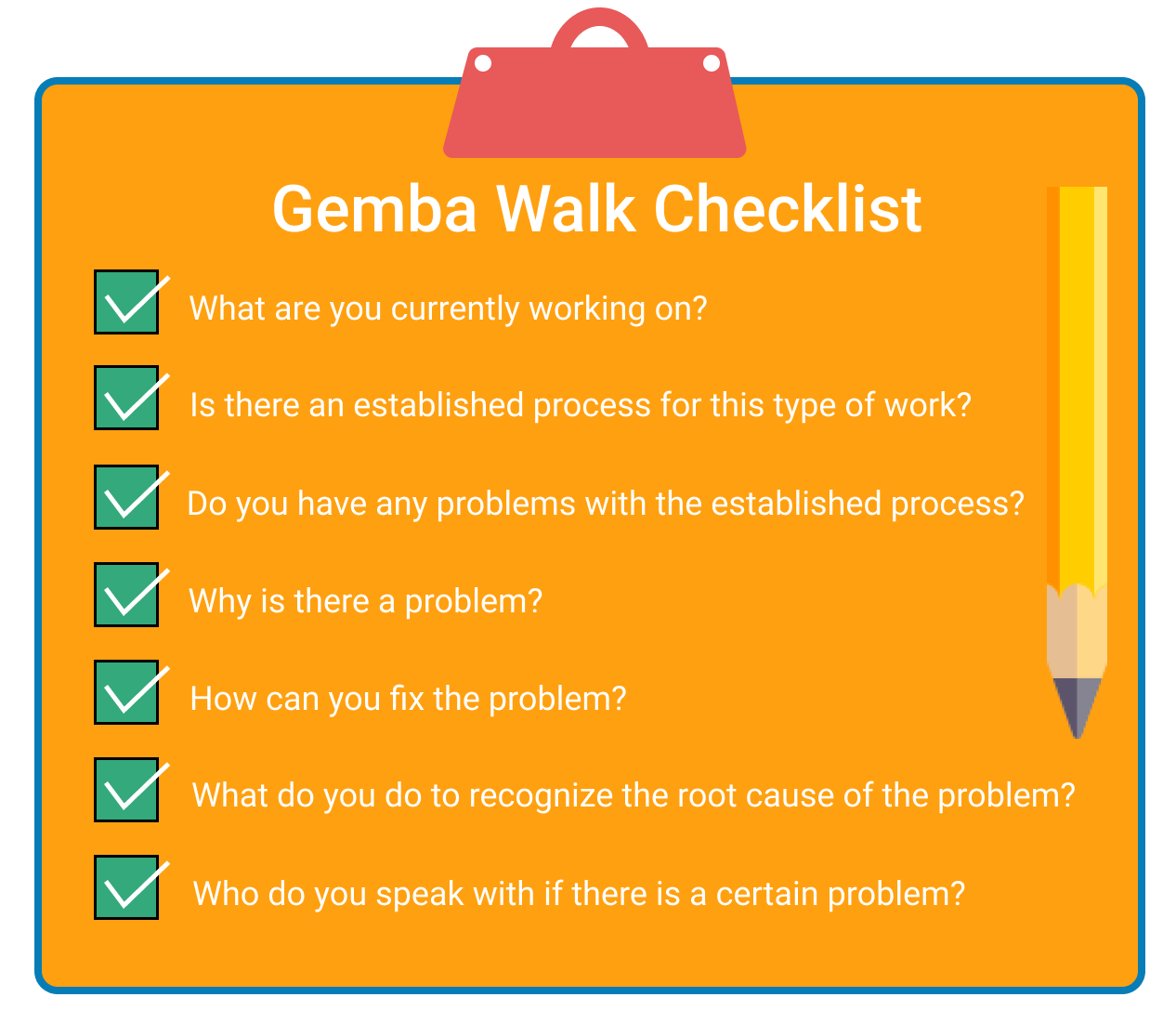 Gemba Walk: Where the Real Work Happens