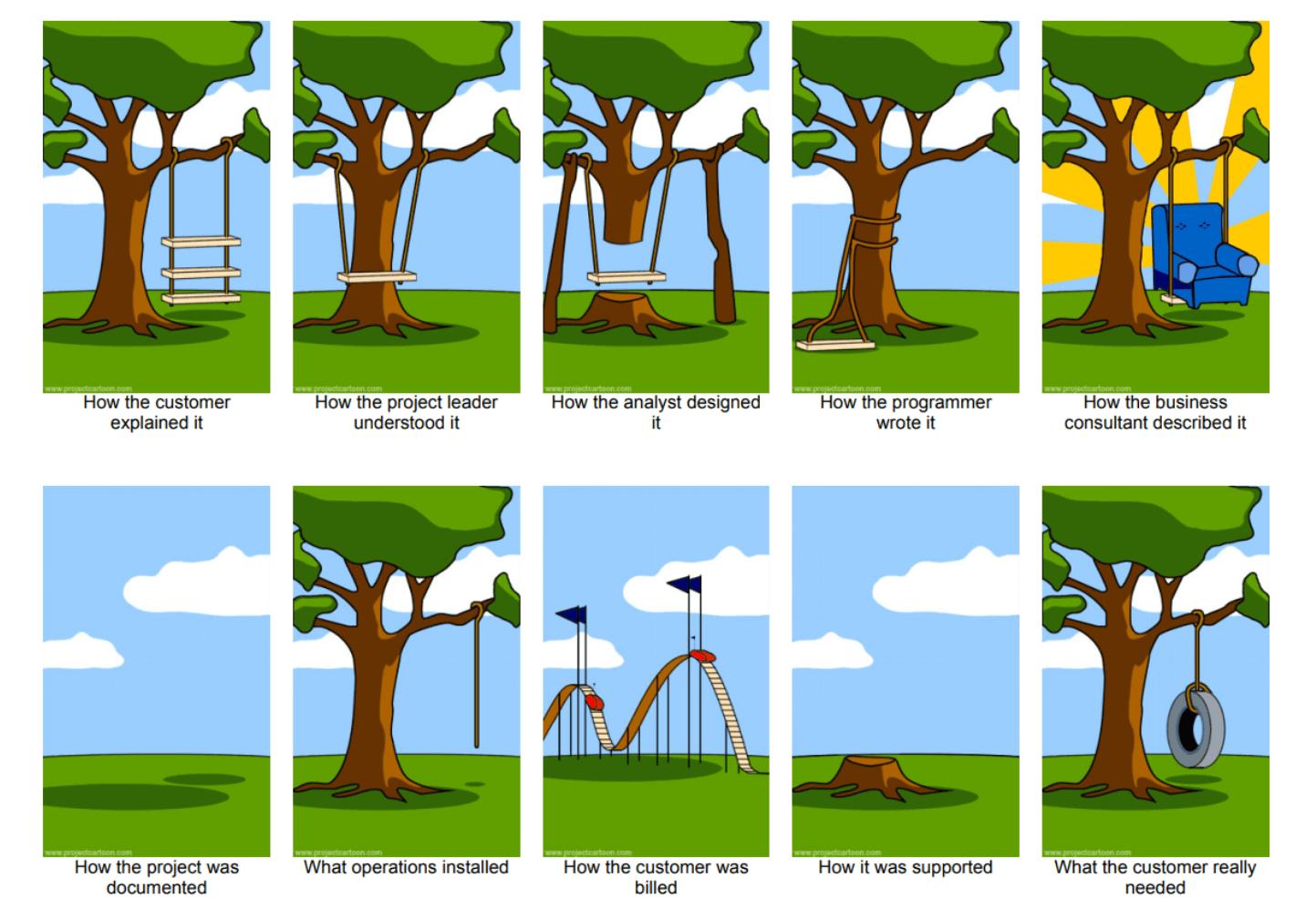 cartoon describing value from customer's perspective