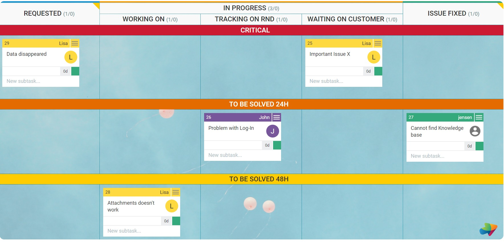 Support Kanban Board Example