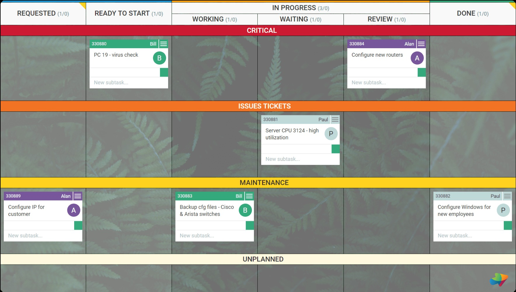 IT ops Kanban Board Example