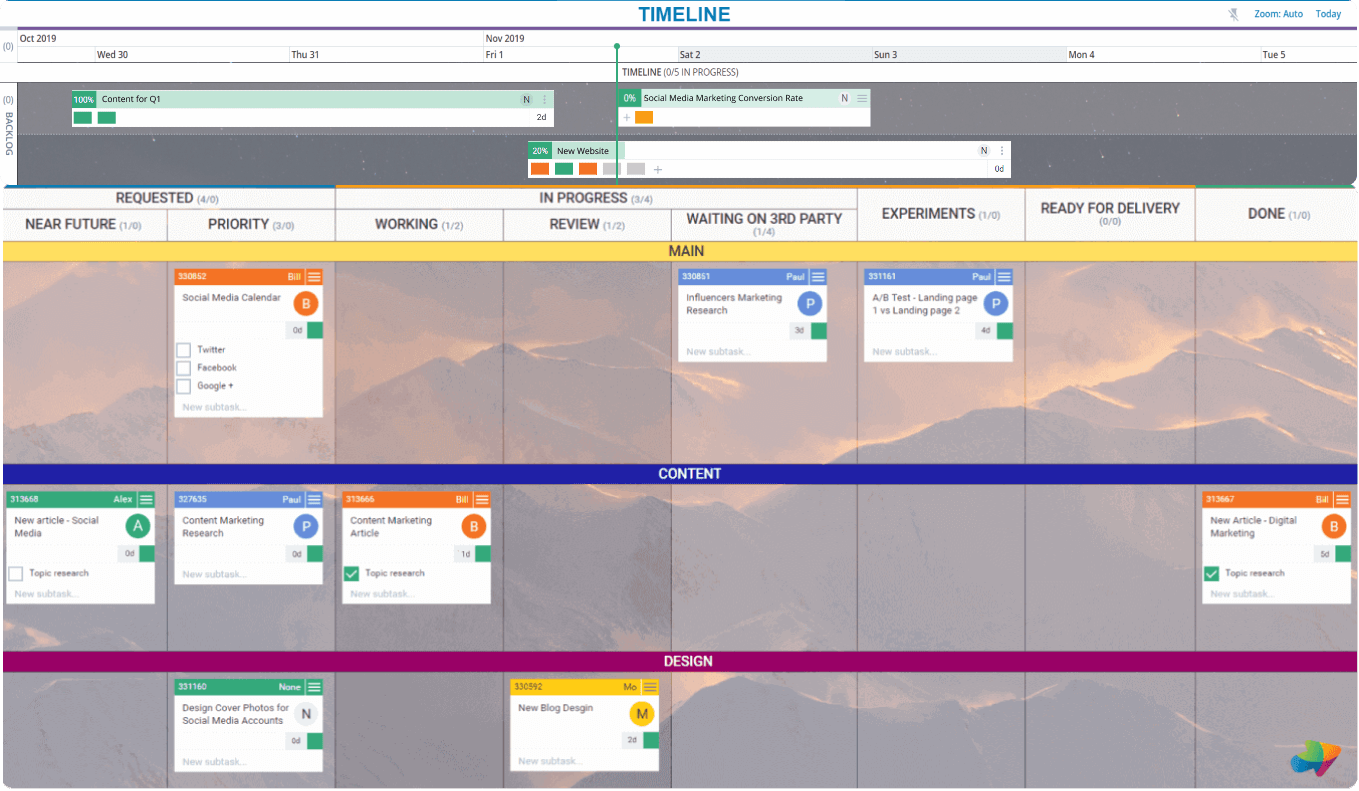 in-house marketing team kanban board example
