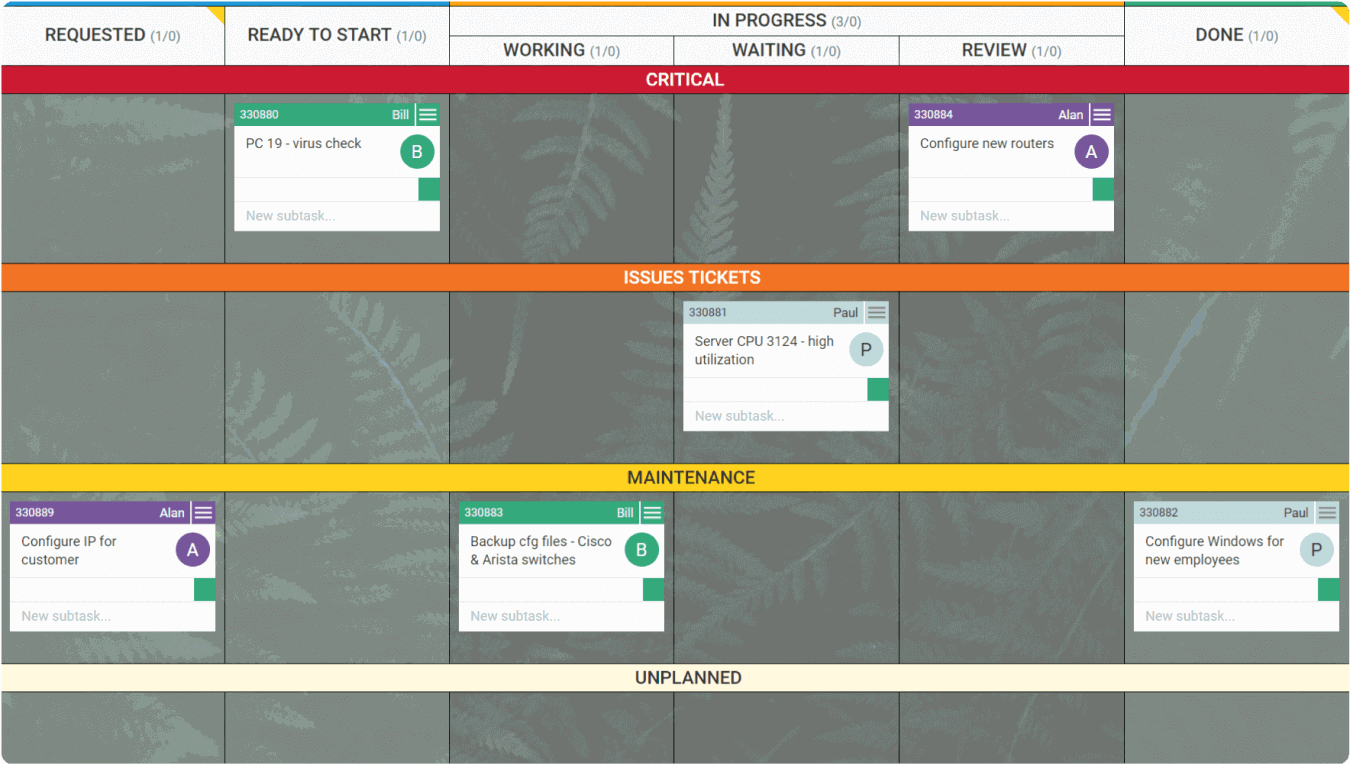 Kanban Board - IT Operations