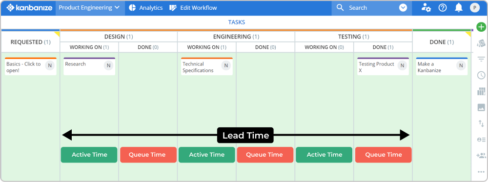 lead active time