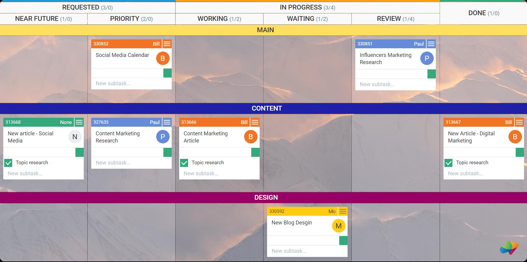 Kanban-Boardbeispiel furs Marketingteam