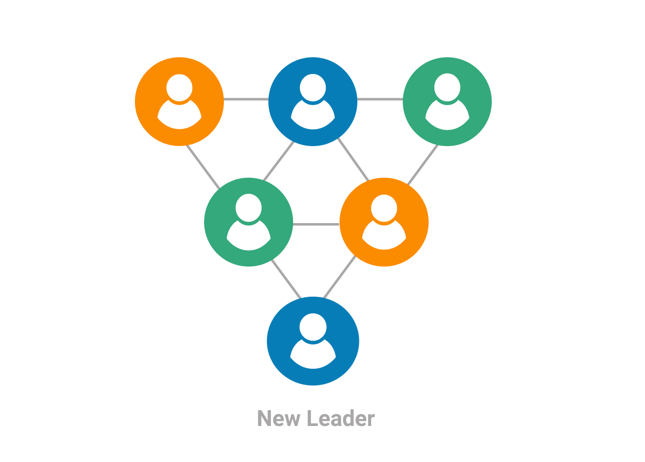 new-leader
