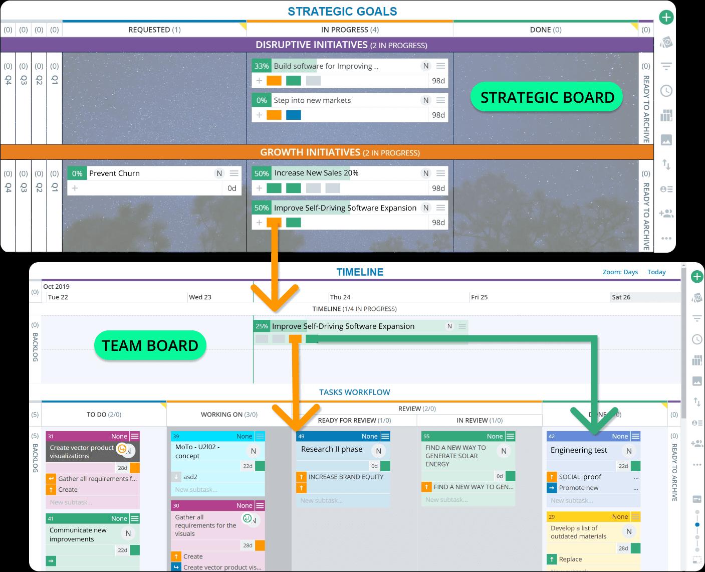 Master portfolio kanbanize board example