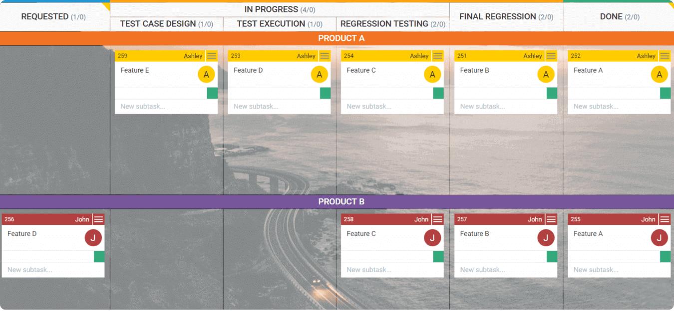 QA process kanban board