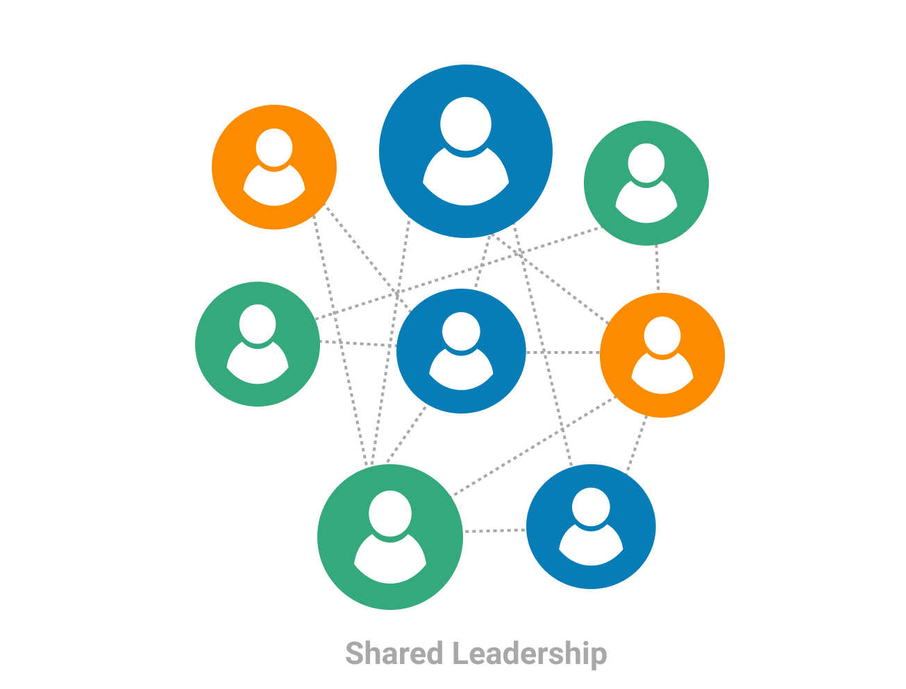 agile shared leadership