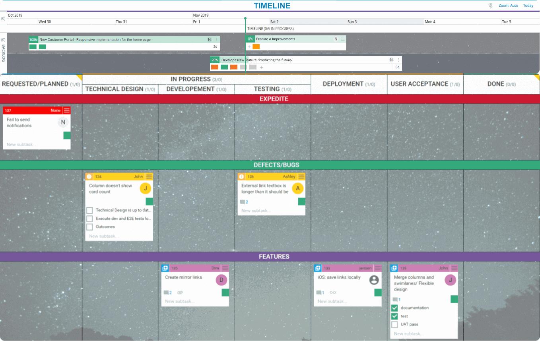 sofware UAT team kanban board example