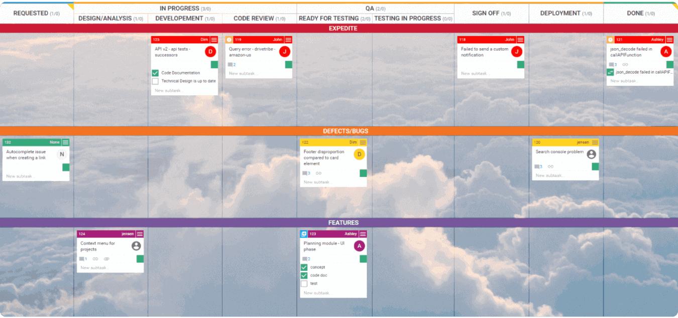 software & qa team kanban board example