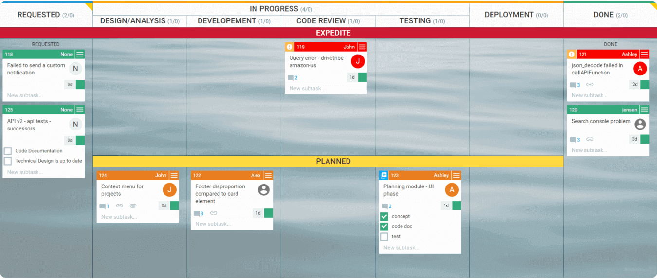 small software team kanban board example