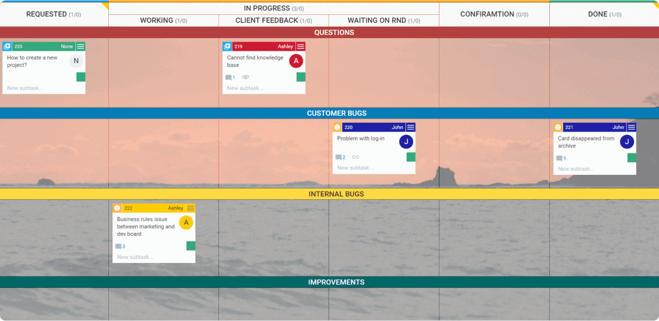 first level support kanban board