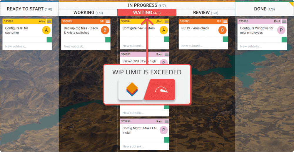 wip limit on a kanban board