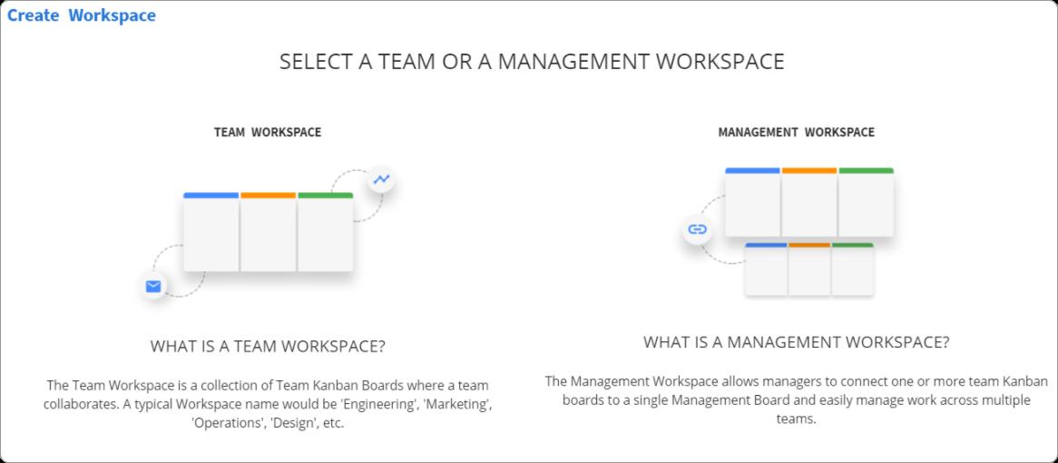 Kanban(ize) Project management tool workspaces